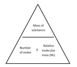 C4.1 – The Mole Concept