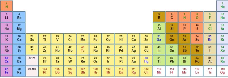 C90 the periodic table igcse aid periodic table urtaz Choice Image