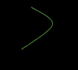 backward-labour-supply-curve
