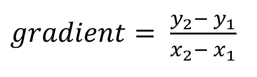 gradient equation